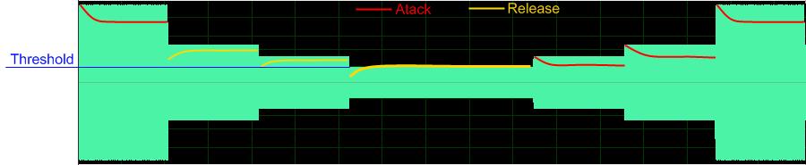 Compressor attack reliase.png